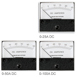 Analog Ammeters