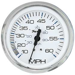 Chesapeake Speedometers, White