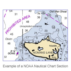 Charleston to Cape Hatteras Preprinted Charts
