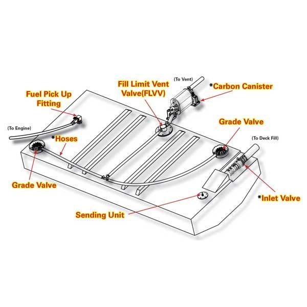 Moeller Redi-Tank 18 ga, Compartment, 34L, 9.25W, 21.14H Sale $749.99 SKU: 14664742 ID# FTA001092BR UPC# 739729013854 :