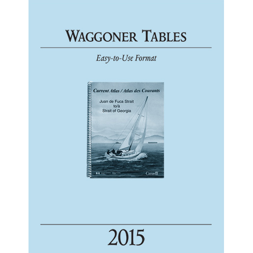 Fine Edge 2015 Waggoners Tables