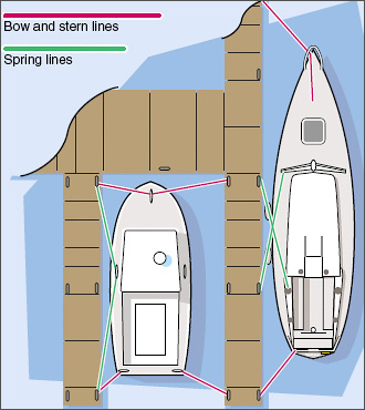 how to keep seagulls off your boat