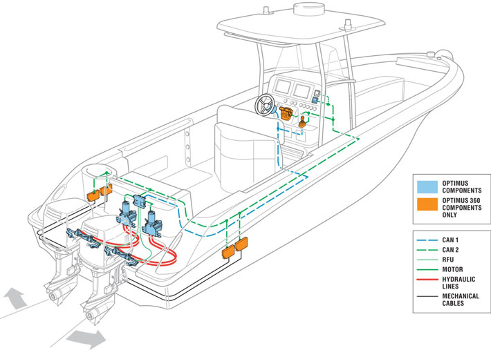 Hydraulic Steering – Diagram Of Inboard Boat Engine