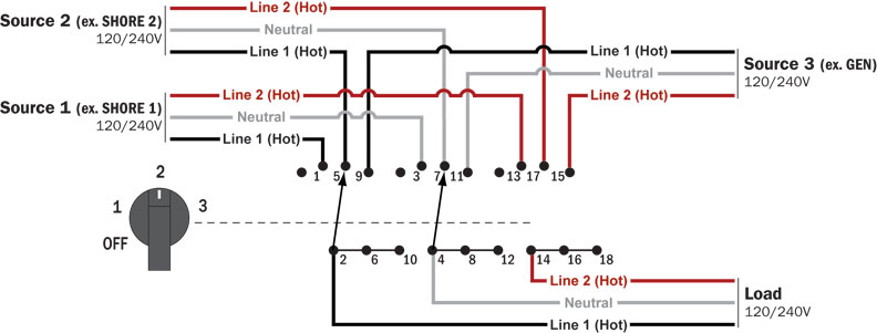Blue Sea Model 9010 Wiring Diagram Free Download Oasis Dl Co
