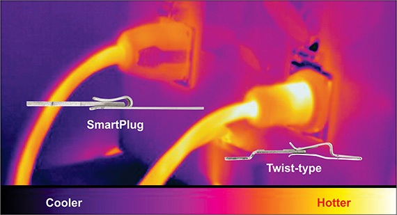 thermal image comparison between smart plug and twist-type cordsets