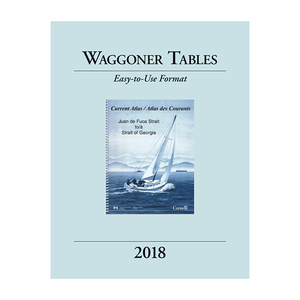 Waggoner's Tables, 2018
