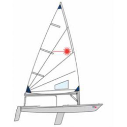 Laser Custom Rigging