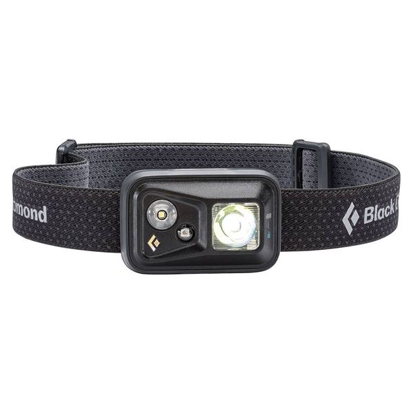 Spot LED Headlamp, 300 Lumens