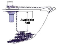 Vertical Windlass Chain Fall