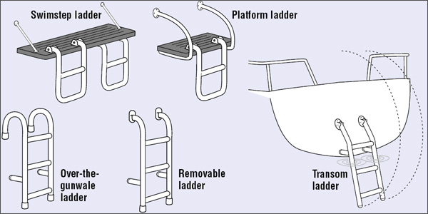 Common boarding ladder types