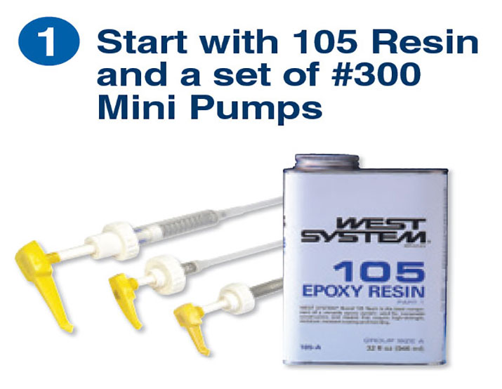 West System 105 epoxy resin and mini pumps