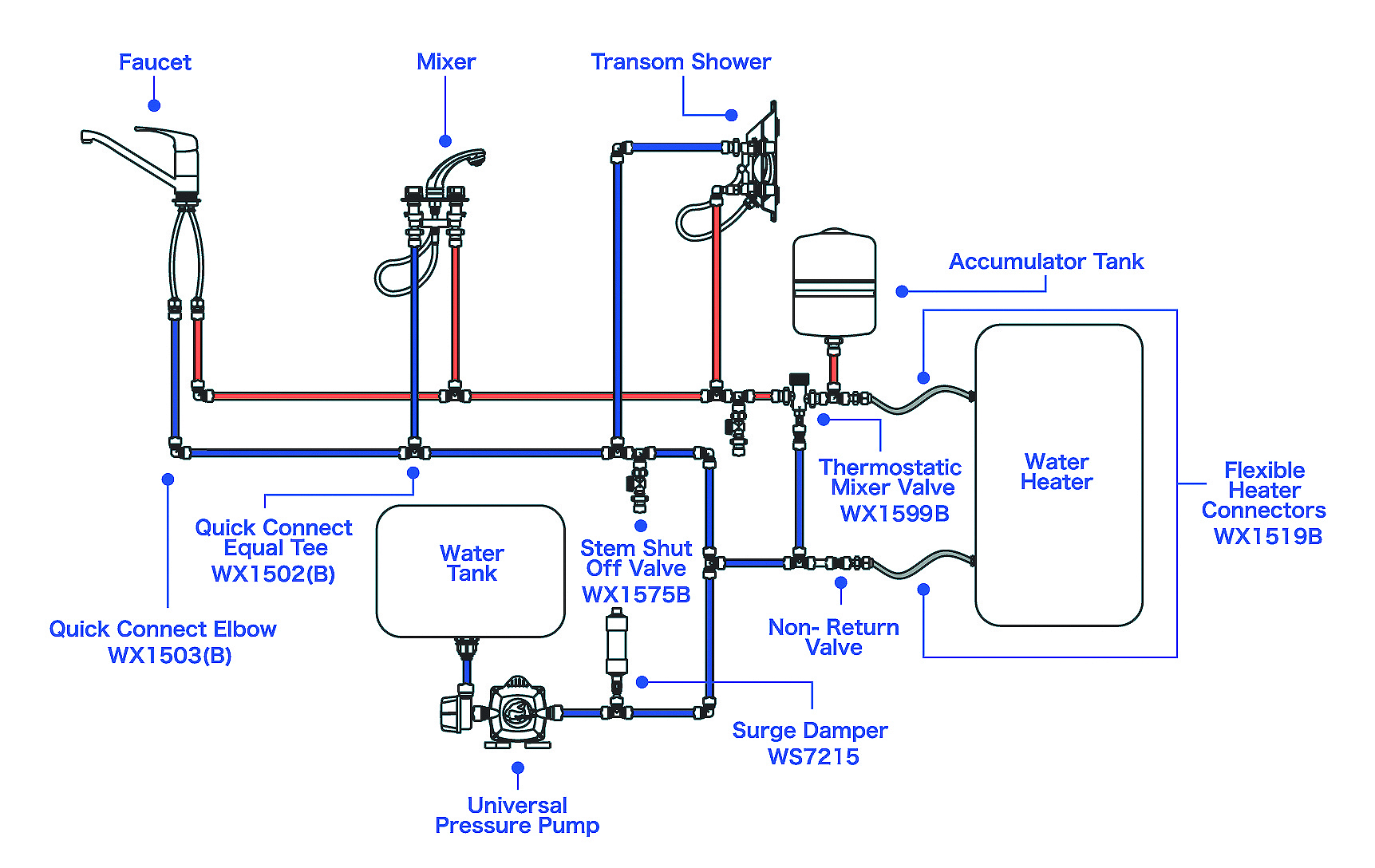 Pressurized Freshwater Systems West Marine Look At A Typical 24 Volt System With 12 Engine Connection The Whale Water Is User Friendly For Do It Yourself Boat Owner