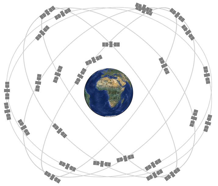 GPS satellite constellation example