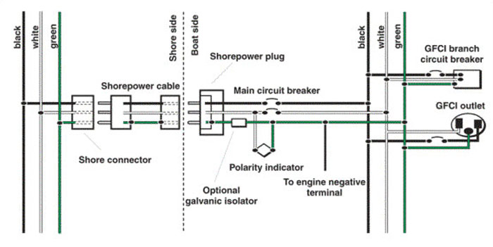 Marine Grounding 2 marine grounding systems west marine boat bonding wiring diagram at gsmportal.co