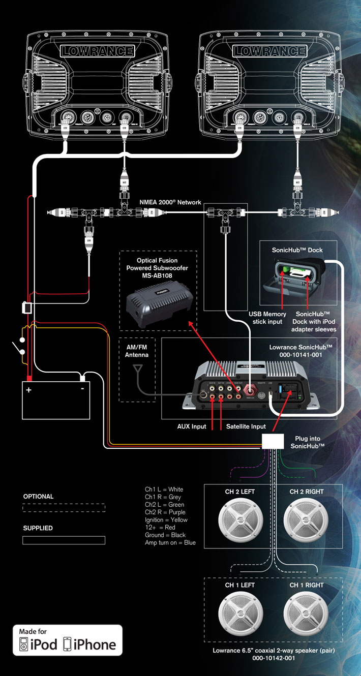 Fusion Ms Ra205 Wiring Diagram 30 Images Lowrance Sonichub Marine Stereos 6 How To Select A Stereo West