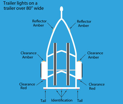 Your Trailers Light System West Marine - Trailer light color diagram