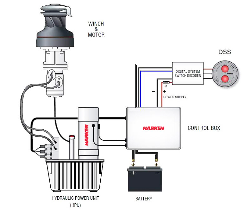 three phase motor connection circuit diagram choosing sailboat winches harken lewmar andersen antal