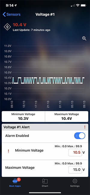 Phone screen with voltage readouts.