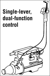 Single-lever dual function control