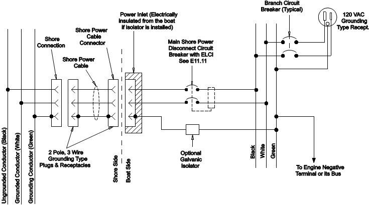 separate electrical systems for dc and ac power  shore power schematic  drawing