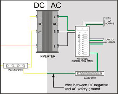 ten deadly conditions on boat electrical systems west marine 12V DC Inverters 400W diagram of proper dc and ac grounding