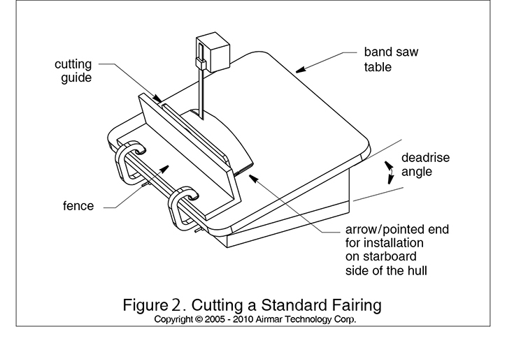 Diagram for how to cut a standard fairing
