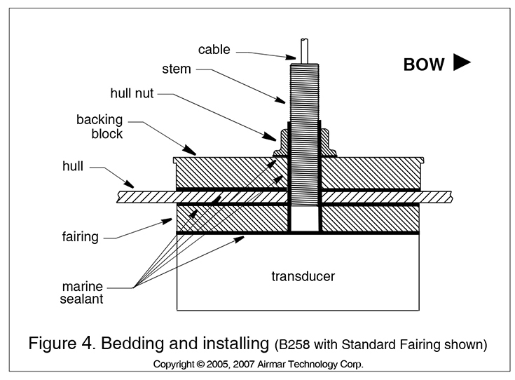 diagram showing how to bed and install a transducer with a standard fairing